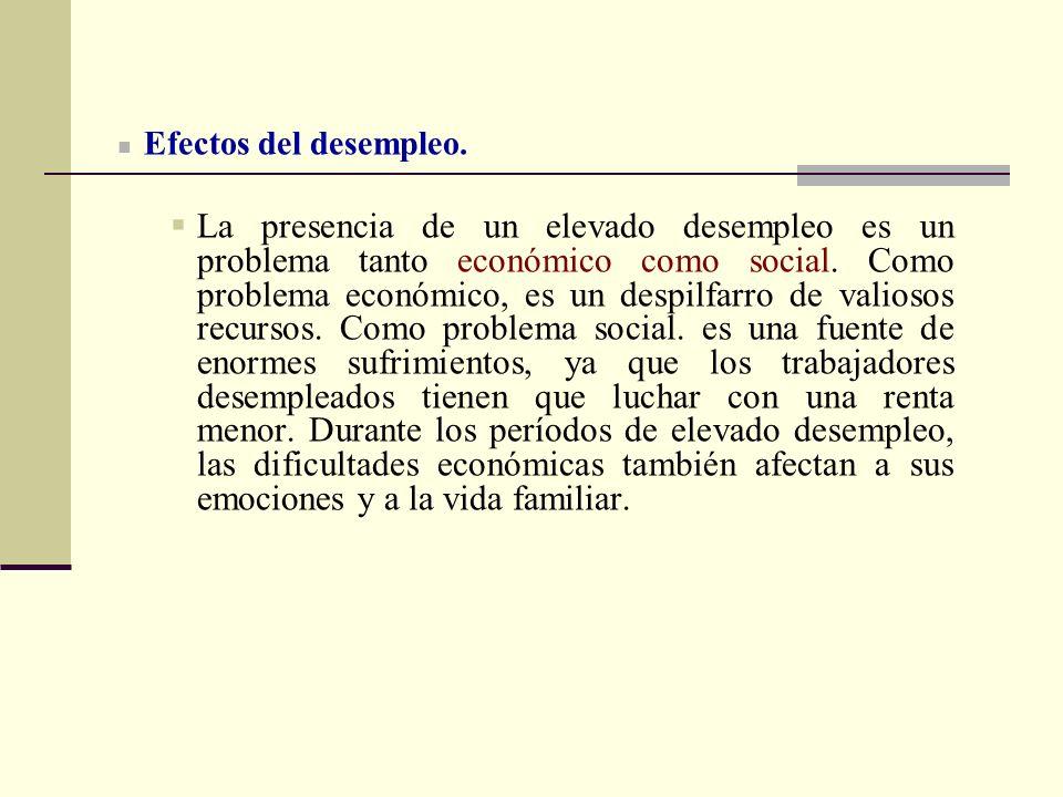 Efectos del desempleo. La presencia de un elevado desempleo es un problema tanto económico como social. Como problema económico, es un despilfarro de