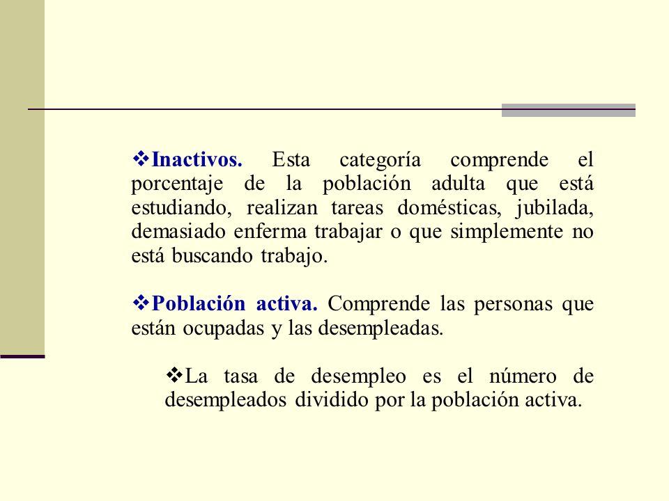Inactivos. Esta categoría comprende el porcentaje de la población adulta que está estudiando, realizan tareas domésticas, jubilada, demasiado enferma