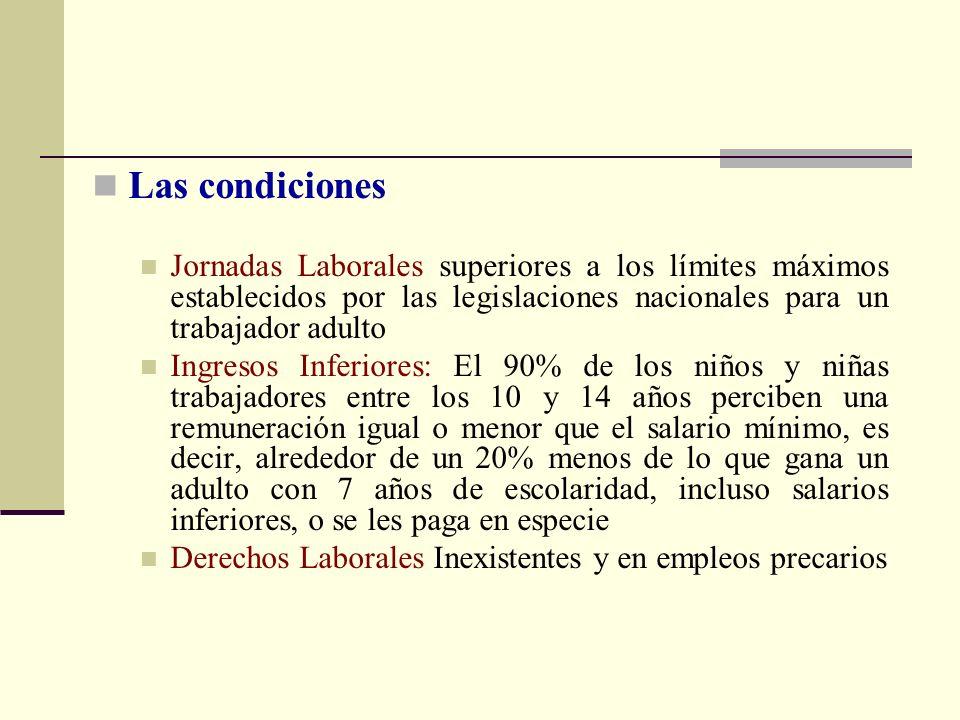 Las condiciones Jornadas Laborales superiores a los límites máximos establecidos por las legislaciones nacionales para un trabajador adulto Ingresos I