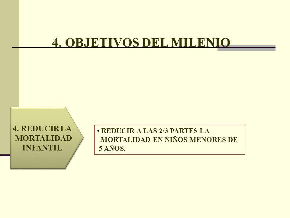 4. OBJETIVOS DEL MILENIO 4. REDUCIR LA MORTALIDAD INFANTIL 4. REDUCIR LA MORTALIDAD INFANTIL REDUCIR A LAS 2/3 PARTES LA MORTALIDAD EN NIÑOS MENORES D