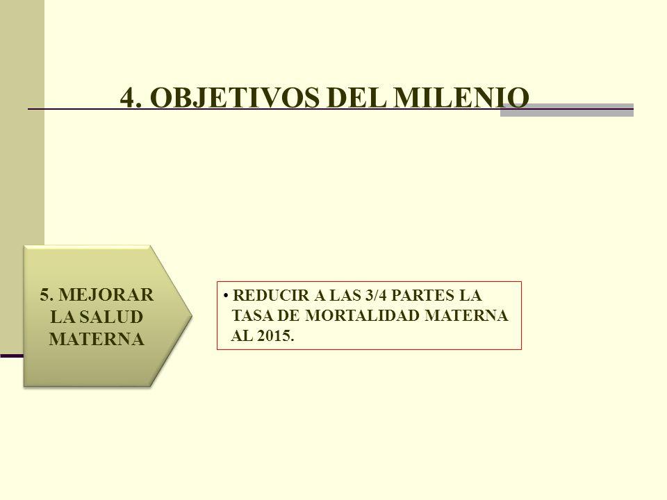 4. OBJETIVOS DEL MILENIO 5. MEJORAR LA SALUD MATERNA 5. MEJORAR LA SALUD MATERNA REDUCIR A LAS 3/4 PARTES LA TASA DE MORTALIDAD MATERNA AL 2015.