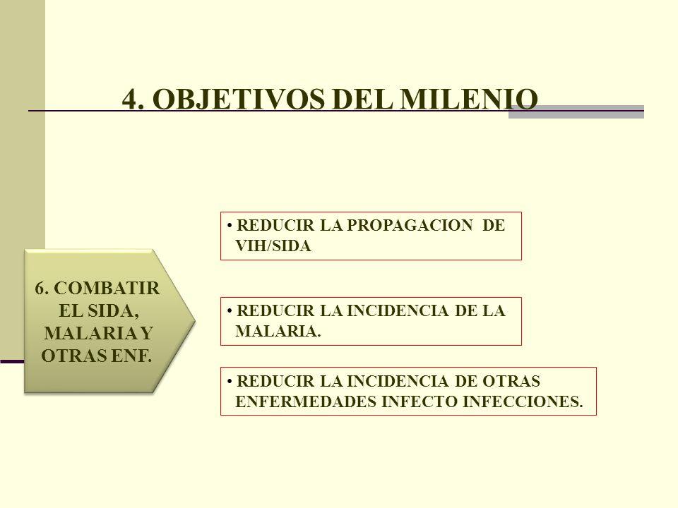 4. OBJETIVOS DEL MILENIO 6. COMBATIR EL SIDA, MALARIA Y OTRAS ENF. 6. COMBATIR EL SIDA, MALARIA Y OTRAS ENF. REDUCIR LA INCIDENCIA DE LA MALARIA. REDU
