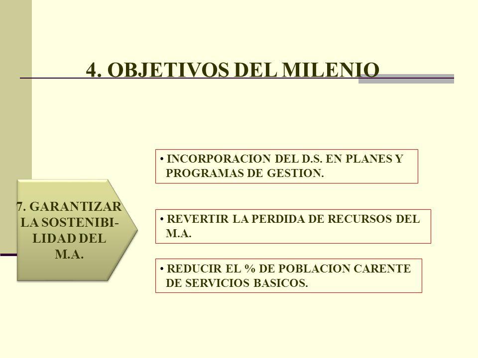 4. OBJETIVOS DEL MILENIO 7. GARANTIZAR LA SOSTENIBI- LIDAD DEL M.A. 7. GARANTIZAR LA SOSTENIBI- LIDAD DEL M.A. REVERTIR LA PERDIDA DE RECURSOS DEL M.A