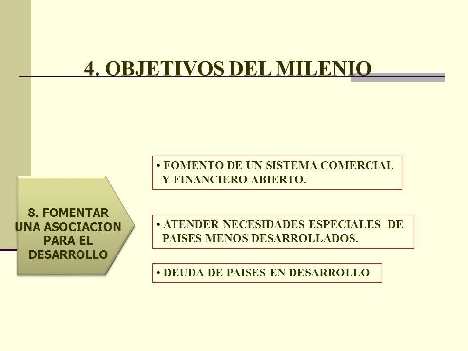 4. OBJETIVOS DEL MILENIO 8. FOMENTAR UNA ASOCIACION PARA EL DESARROLLO 8. FOMENTAR UNA ASOCIACION PARA EL DESARROLLO ATENDER NECESIDADES ESPECIALES DE