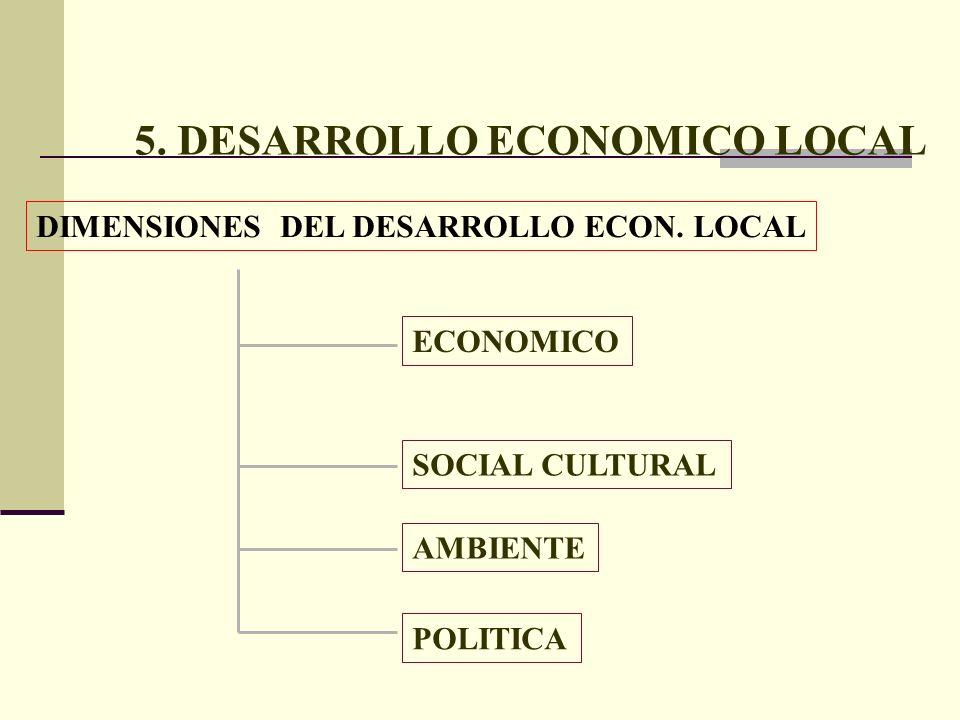 5. DESARROLLO ECONOMICO LOCAL DIMENSIONES DEL DESARROLLO ECON. LOCAL SOCIAL CULTURAL AMBIENTE POLITICA ECONOMICO