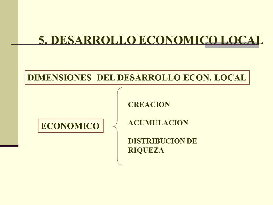 5. DESARROLLO ECONOMICO LOCAL DIMENSIONES DEL DESARROLLO ECON. LOCAL ECONOMICO CREACION ACUMULACION DISTRIBUCION DE RIQUEZA