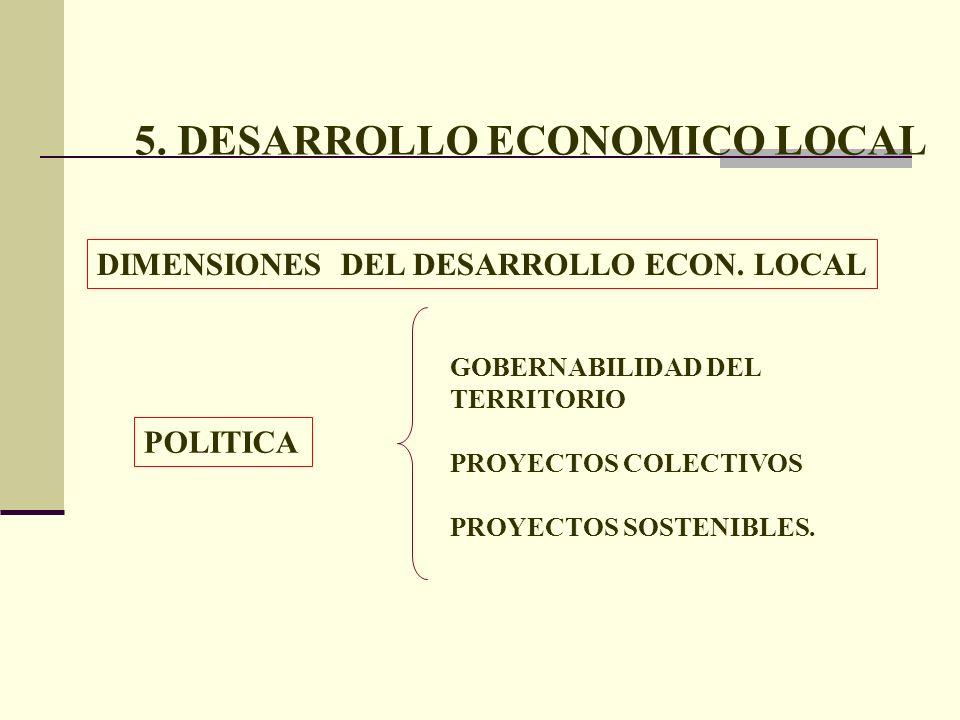 5. DESARROLLO ECONOMICO LOCAL DIMENSIONES DEL DESARROLLO ECON. LOCAL POLITICA GOBERNABILIDAD DEL TERRITORIO PROYECTOS COLECTIVOS PROYECTOS SOSTENIBLES