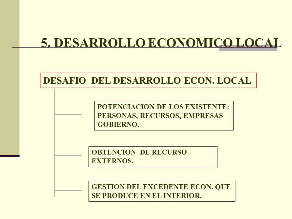 5. DESARROLLO ECONOMICO LOCAL DESAFIO DEL DESARROLLO ECON. LOCAL OBTENCION DE RECURSO EXTERNOS. POTENCIACION DE LOS EXISTENTE: PERSONAS, RECURSOS, EMP