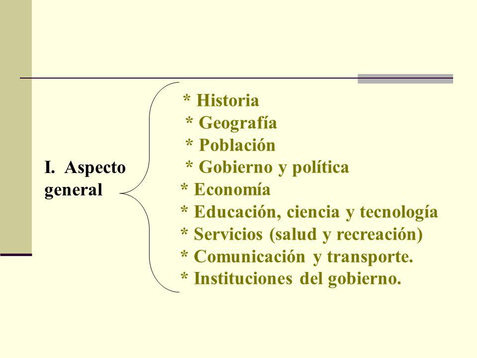 * Historia * Geografía * Población * Gobierno y política * Economía * Educación, ciencia y tecnología * Servicios (salud y recreación) * Comunicación