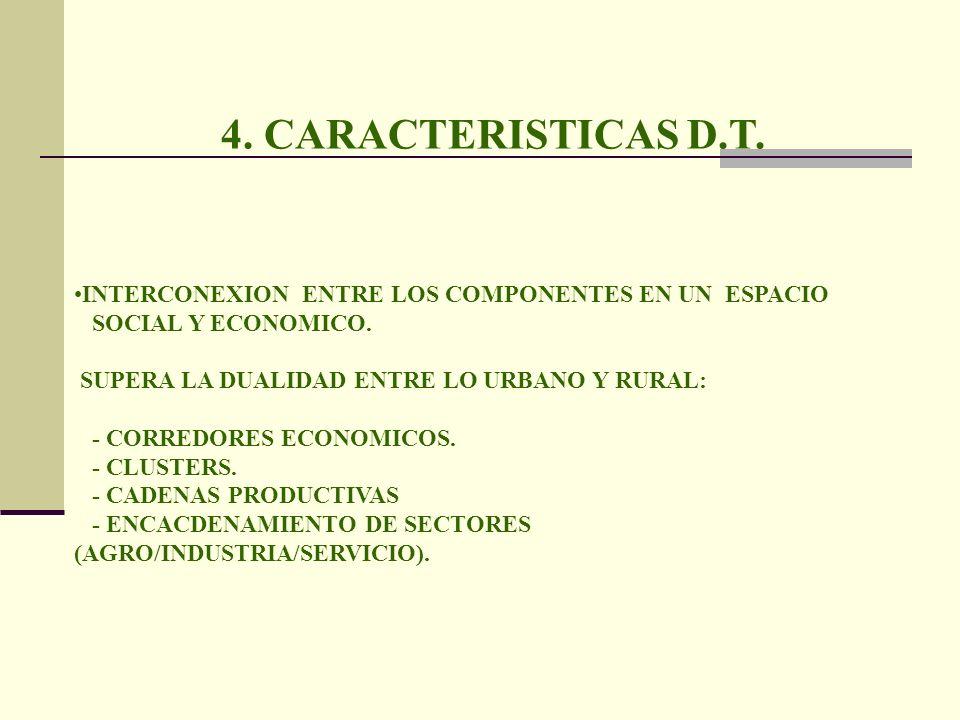 4. CARACTERISTICAS D.T. INTERCONEXION ENTRE LOS COMPONENTES EN UN ESPACIO SOCIAL Y ECONOMICO. SUPERA LA DUALIDAD ENTRE LO URBANO Y RURAL: - CORREDORES