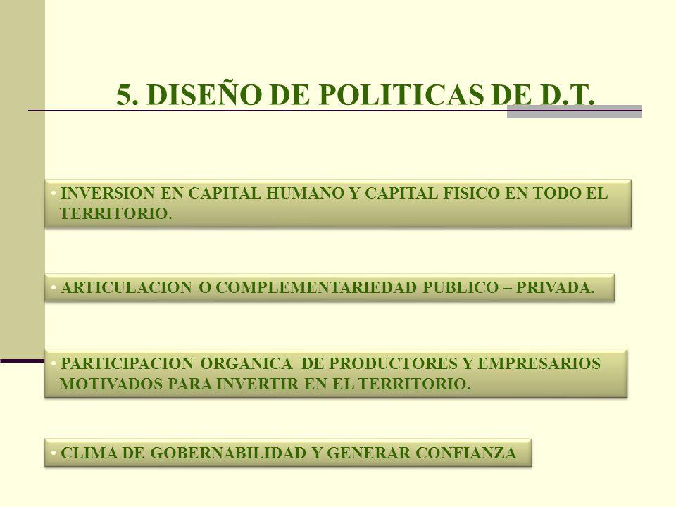 5. DISEÑO DE POLITICAS DE D.T. ARTICULACION O COMPLEMENTARIEDAD PUBLICO – PRIVADA. CLIMA DE GOBERNABILIDAD Y GENERAR CONFIANZA INVERSION EN CAPITAL HU