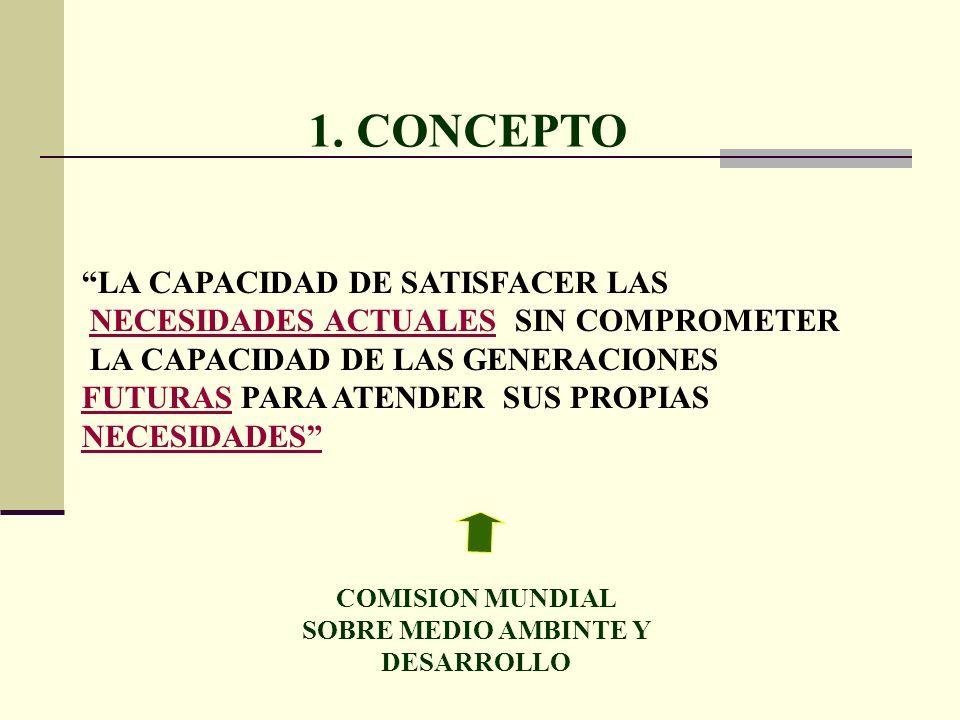 1. CONCEPTO COMISION MUNDIAL SOBRE MEDIO AMBINTE Y DESARROLLO LA CAPACIDAD DE SATISFACER LAS NECESIDADES ACTUALES SIN COMPROMETER LA CAPACIDAD DE LAS