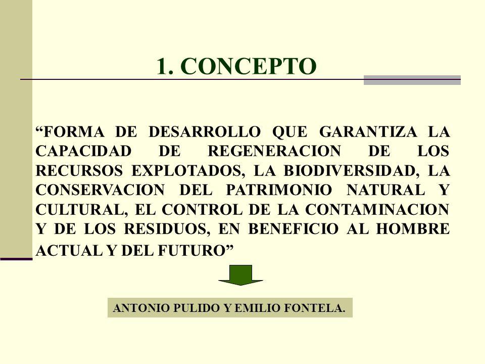 1. CONCEPTO FORMA DE DESARROLLO QUE GARANTIZA LA CAPACIDAD DE REGENERACION DE LOS RECURSOS EXPLOTADOS, LA BIODIVERSIDAD, LA CONSERVACION DEL PATRIMONI
