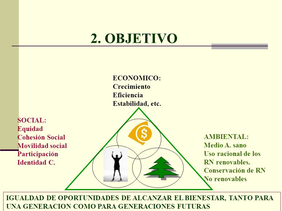 2. OBJETIVO AMBIENTAL: Medio A. sano Uso racional de los RN renovables. Conservación de RN No renovables SOCIAL: Equidad Cohesión Social Movilidad soc