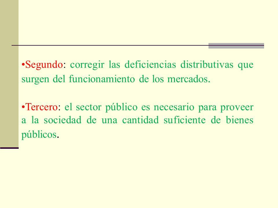 Segundo: corregir las deficiencias distributivas que surgen del funcionamiento de los mercados. Tercero: el sector público es necesario para proveer a