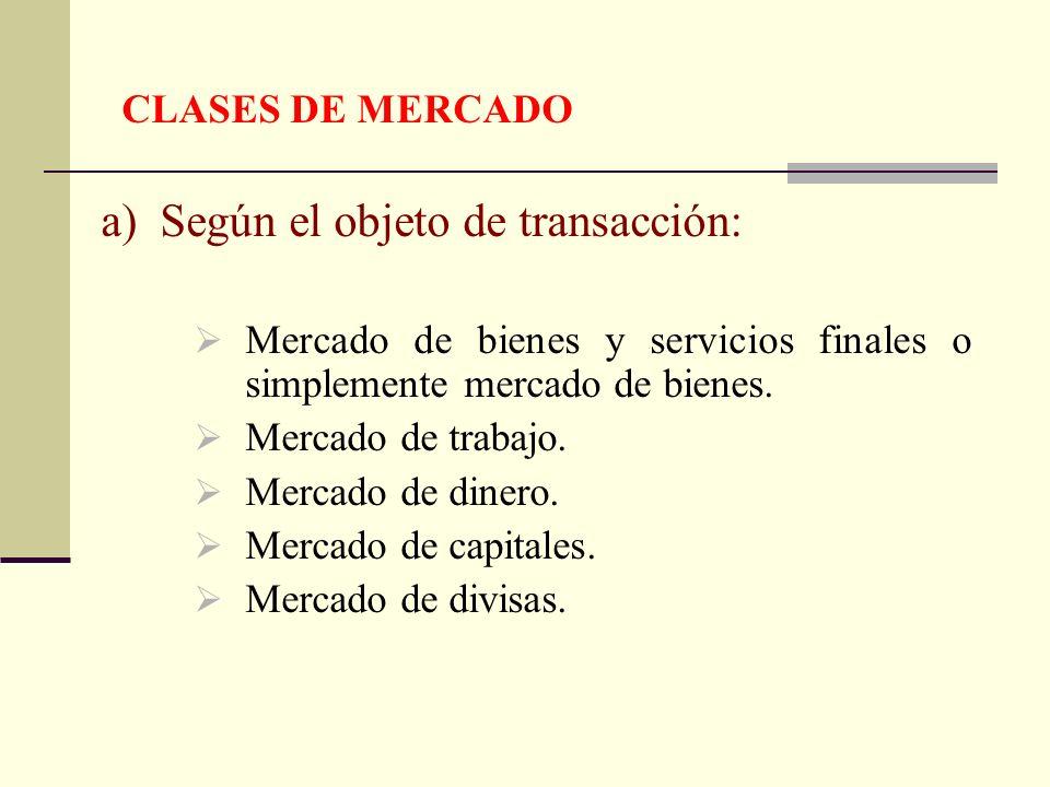 CLASES DE MERCADO a) Según el objeto de transacción: Mercado de bienes y servicios finales o simplemente mercado de bienes. Mercado de trabajo. Mercad