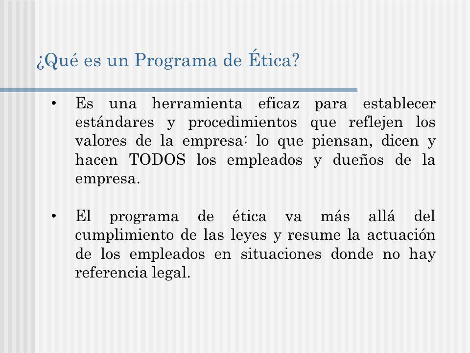 ¿Qué es un Programa de Ética.