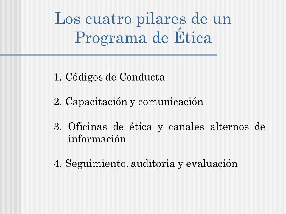 Los cuatro pilares de un Programa de Ética 1.Códigos de Conducta 2.