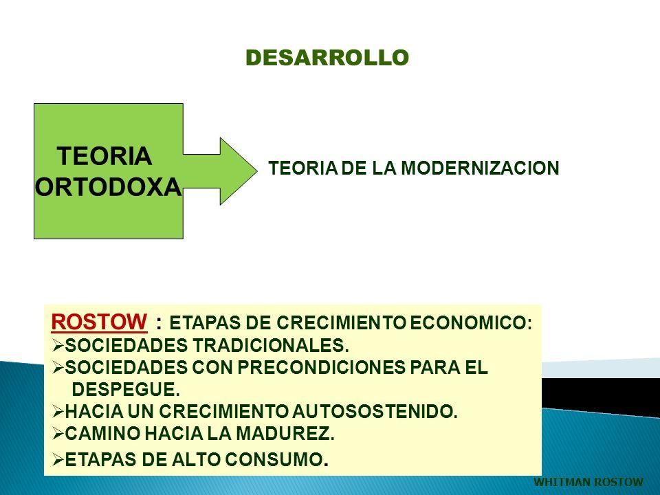 TEORIA ORTODOXA TEORIA DE LA MODERNIZACION ROSTOW : ETAPAS DE CRECIMIENTO ECONOMICO: SOCIEDADES TRADICIONALES.