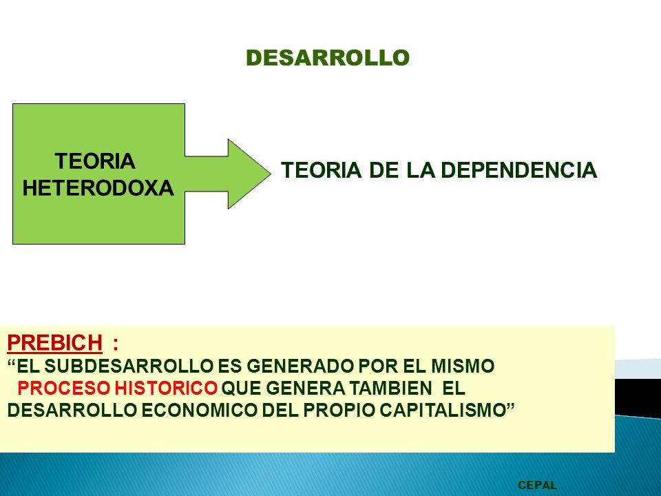 TEORIA HETERODOXA TEORIA DE LA DEPENDENCIA PREBICH : EL SUBDESARROLLO ES GENERADO POR EL MISMO PROCESO HISTORICO QUE GENERA TAMBIEN EL DESARROLLO ECONOMICO DEL PROPIO CAPITALISMO DESARROLLO CEPAL
