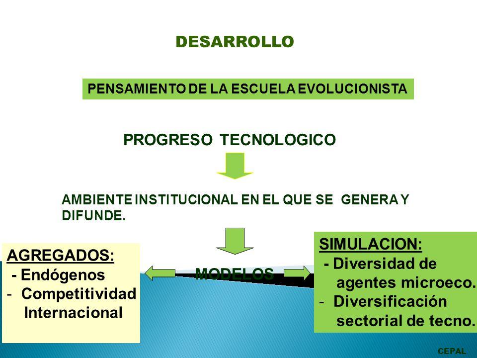 PENSAMIENTO DE LA ESCUELA EVOLUCIONISTA AMBIENTE INSTITUCIONAL EN EL QUE SE GENERA Y DIFUNDE.
