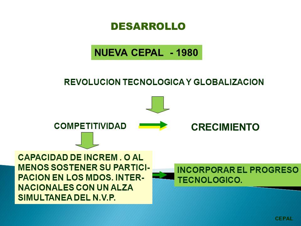 NUEVA CEPAL - 1980 CRECIMIENTO REVOLUCION TECNOLOGICA Y GLOBALIZACION COMPETITIVIDAD INCORPORAR EL PROGRESO TECNOLOGICO.