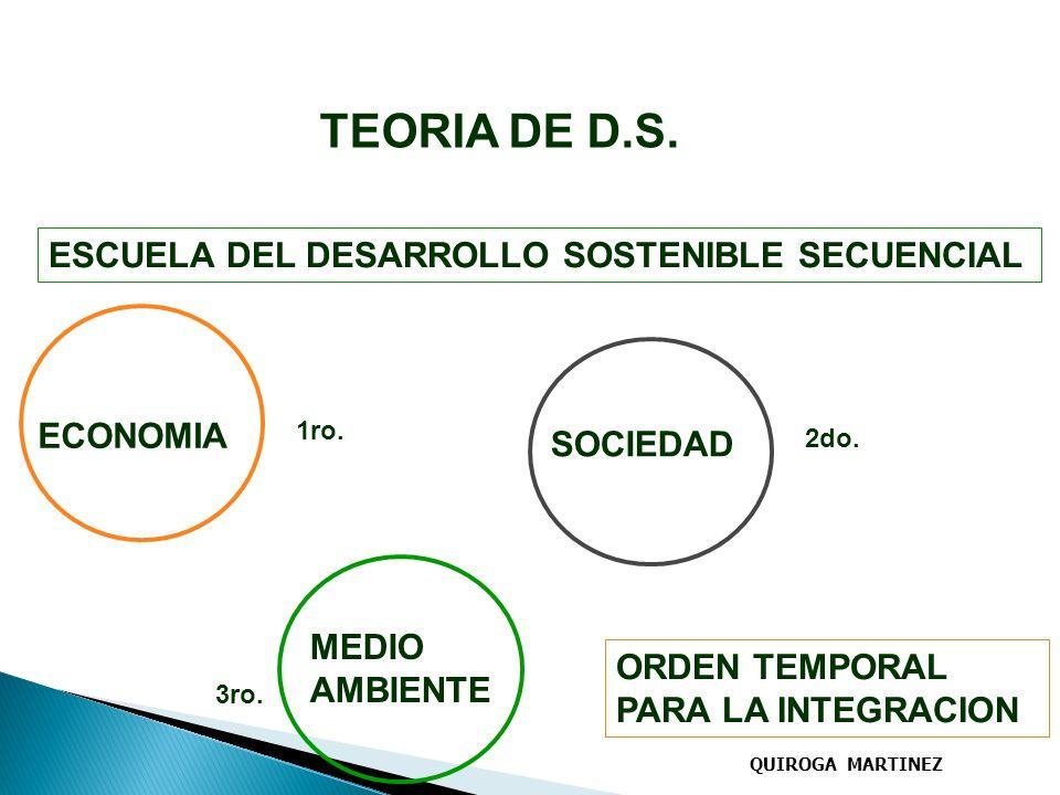 TEORIA DE D.S.