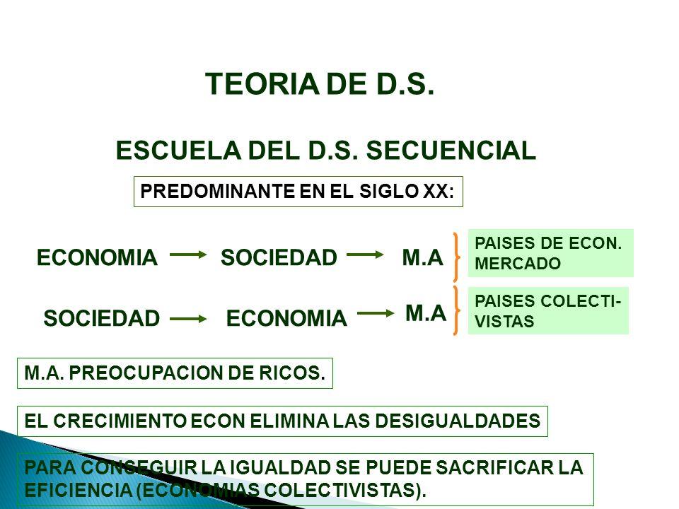 ESCUELA DEL D.S.