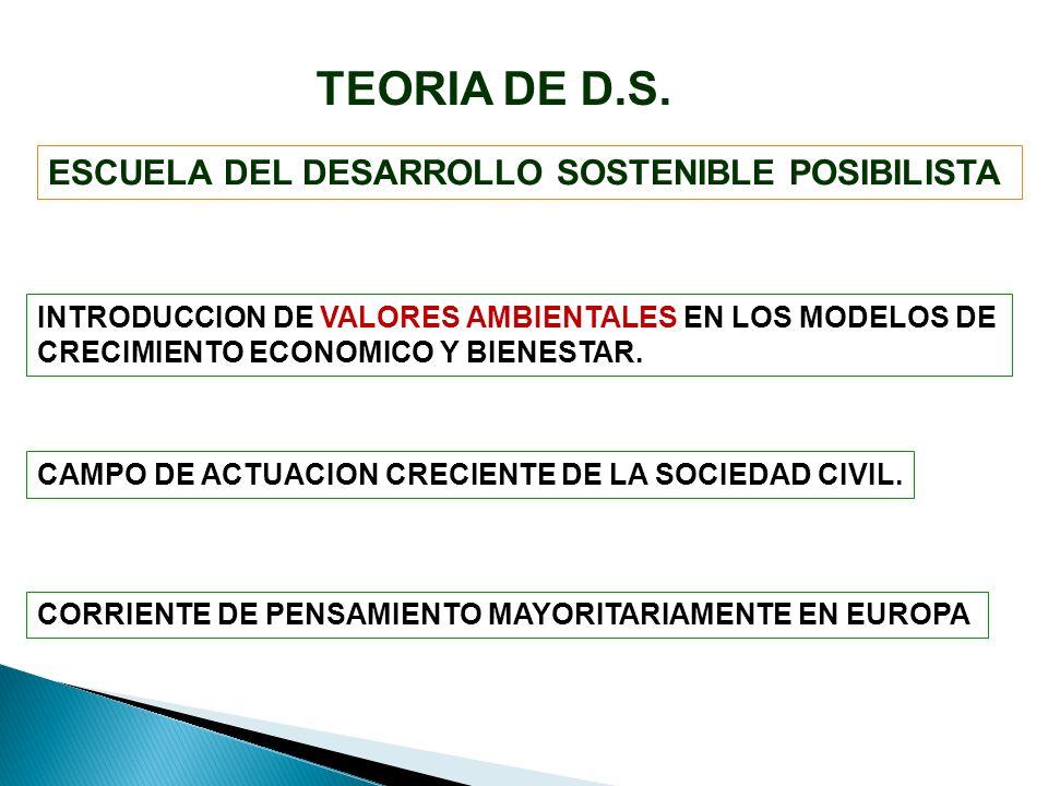 CORRIENTE DE PENSAMIENTO MAYORITARIAMENTE EN EUROPA INTRODUCCION DE VALORES AMBIENTALES EN LOS MODELOS DE CRECIMIENTO ECONOMICO Y BIENESTAR.