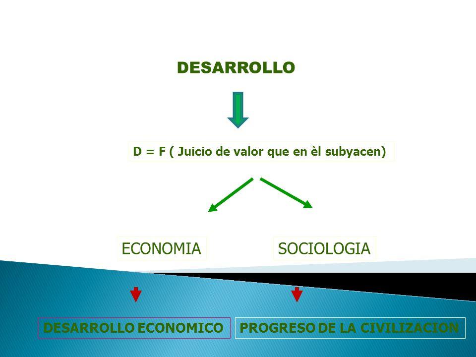 D = F ( Juicio de valor que en èl subyacen) SOCIOLOGIAECONOMIA PROGRESO DE LA CIVILIZACIONDESARROLLO ECONOMICO DESARROLLO
