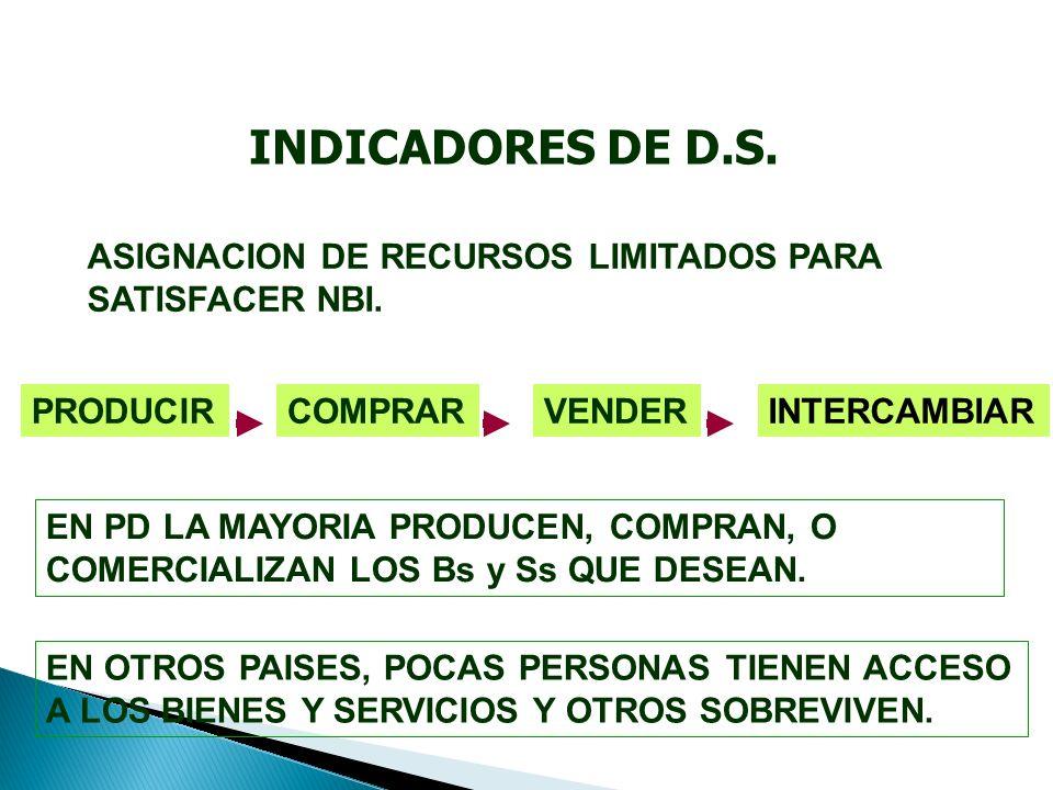 ASIGNACION DE RECURSOS LIMITADOS PARA SATISFACER NBI.
