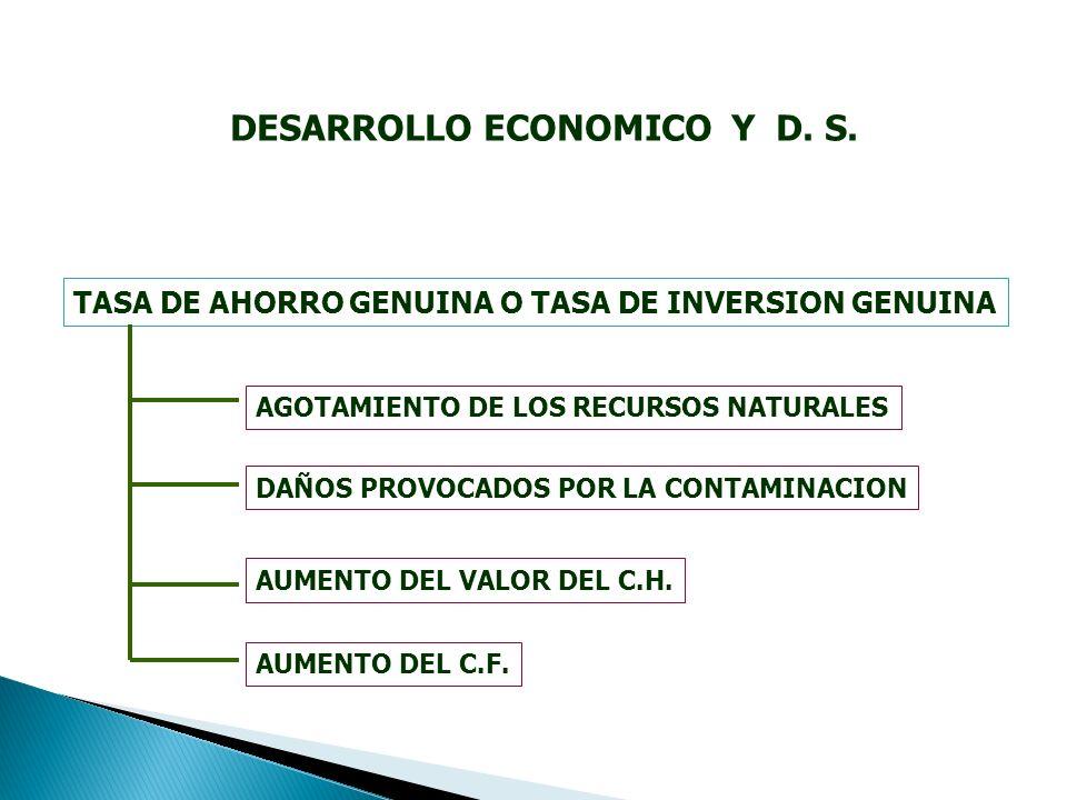 TASA DE AHORRO GENUINA O TASA DE INVERSION GENUINA DAÑOS PROVOCADOS POR LA CONTAMINACION AUMENTO DEL C.F.