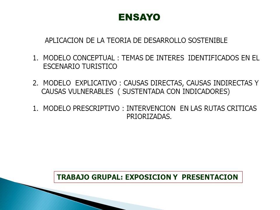 ENSAYO 1.MODELO CONCEPTUAL : TEMAS DE INTERES IDENTIFICADOS EN EL ESCENARIO TURISTICO 2.MODELO EXPLICATIVO : CAUSAS DIRECTAS, CAUSAS INDIRECTAS Y CAUSAS VULNERABLES ( SUSTENTADA CON INDICADORES) 1.MODELO PRESCRIPTIVO : INTERVENCION EN LAS RUTAS CRITICAS PRIORIZADAS.