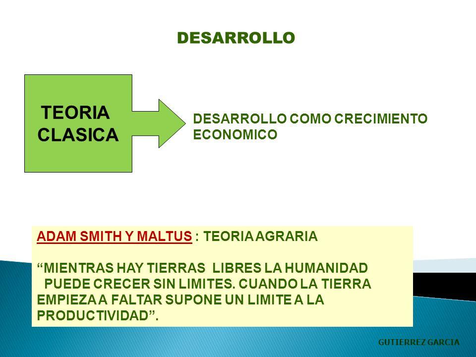 TEORIA CLASICA DESARROLLO COMO CRECIMIENTO ECONOMICO ADAM SMITH Y MALTUS : TEORIA AGRARIA MIENTRAS HAY TIERRAS LIBRES LA HUMANIDAD PUEDE CRECER SIN LIMITES.