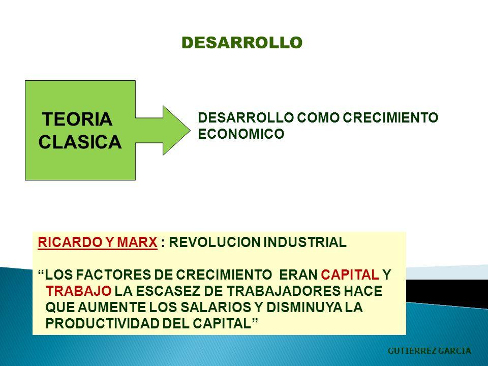 TEORIA CLASICA DESARROLLO COMO CRECIMIENTO ECONOMICO RICARDO Y MARX : REVOLUCION INDUSTRIAL LOS FACTORES DE CRECIMIENTO ERAN CAPITAL Y TRABAJO LA ESCASEZ DE TRABAJADORES HACE QUE AUMENTE LOS SALARIOS Y DISMINUYA LA PRODUCTIVIDAD DEL CAPITAL DESARROLLO GUTIERREZ GARCIA