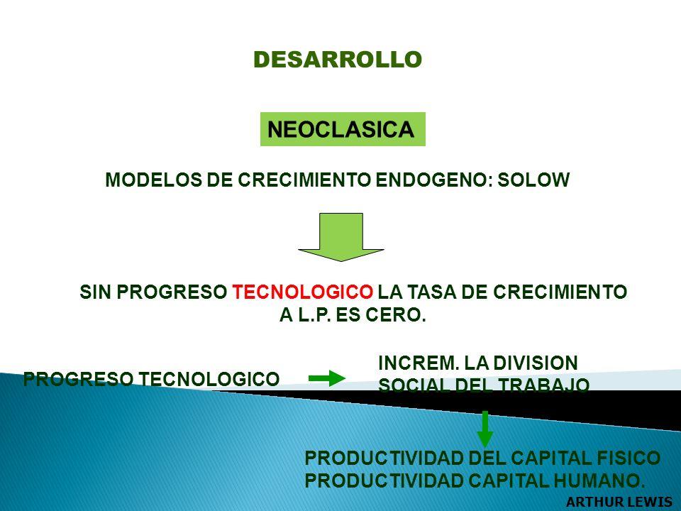 NEOCLASICA MODELOS DE CRECIMIENTO ENDOGENO: SOLOW SIN PROGRESO TECNOLOGICO LA TASA DE CRECIMIENTO A L.P.