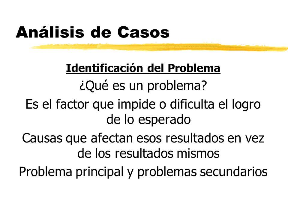Análisis de Casos Identificación del Problema ¿Qué es un problema? Es el factor que impide o dificulta el logro de lo esperado Causas que afectan esos
