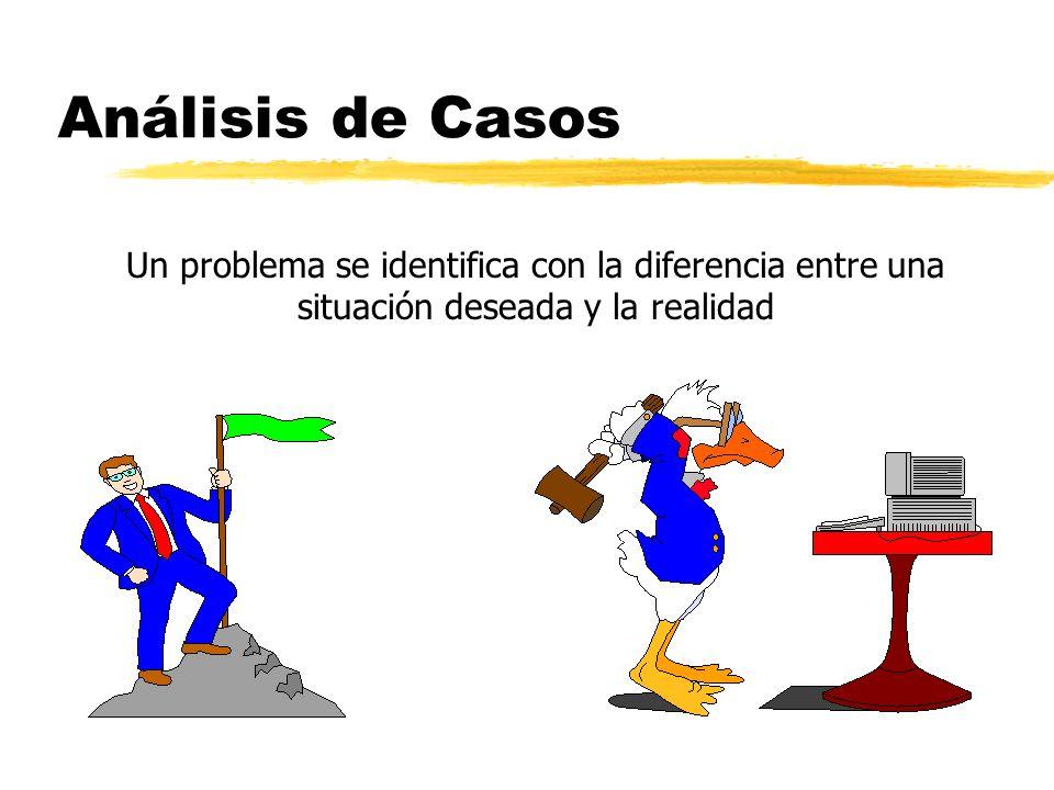 Análisis de Casos Un problema se identifica con la diferencia entre una situación deseada y la realidad