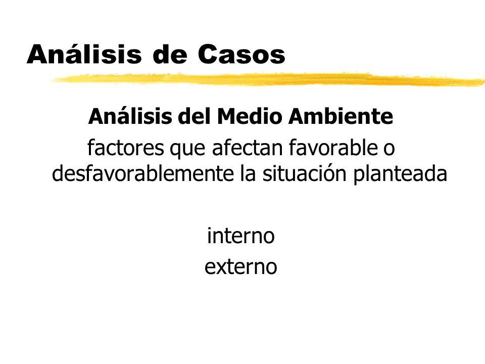 Análisis de Casos Análisis del Medio Ambiente factores que afectan favorable o desfavorablemente la situación planteada interno externo