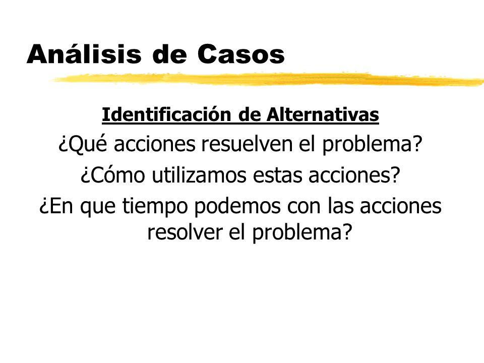Análisis de Casos Identificación de Alternativas ¿Qué acciones resuelven el problema? ¿Cómo utilizamos estas acciones? ¿En que tiempo podemos con las