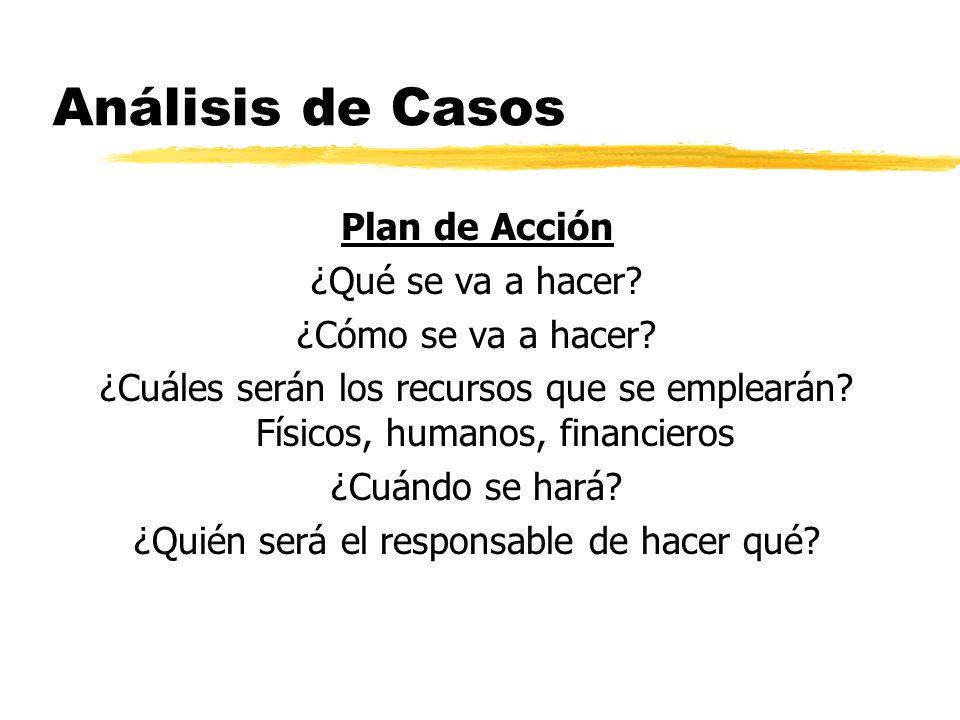 Análisis de Casos Plan de Acción ¿Qué se va a hacer? ¿Cómo se va a hacer? ¿Cuáles serán los recursos que se emplearán? Físicos, humanos, financieros ¿