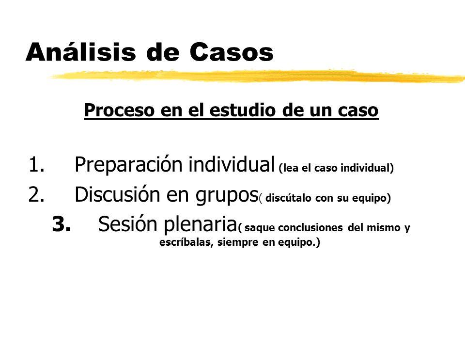 Análisis de Casos Proceso en el estudio de un caso 1.Preparación individual (lea el caso individual) 2.Discusión en grupos ( discútalo con su equipo)