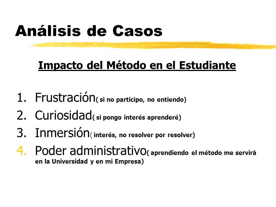 Análisis de Casos Impacto del Método en el Estudiante 1.Frustración ( si no participo, no entiendo) 2.Curiosidad ( si pongo interés aprenderé) 3.Inmer