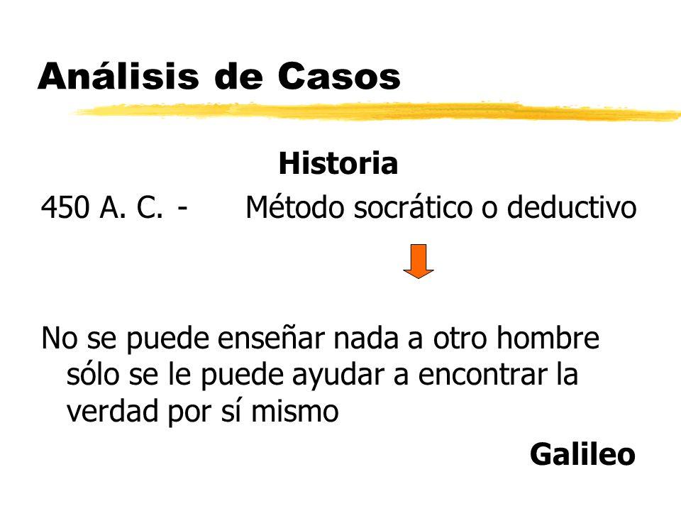 Análisis de Casos Historia 450 A. C.-Método socrático o deductivo No se puede enseñar nada a otro hombre sólo se le puede ayudar a encontrar la verdad
