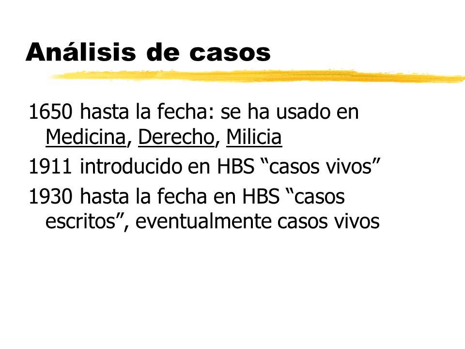 Análisis de casos 1650 hasta la fecha: se ha usado en Medicina, Derecho, Milicia 1911 introducido en HBS casos vivos 1930 hasta la fecha en HBS casos