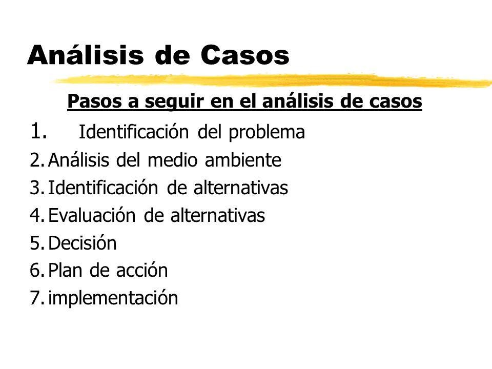 Análisis de Casos Pasos a seguir en el análisis de casos 1. Identificación del problema 2.Análisis del medio ambiente 3.Identificación de alternativas