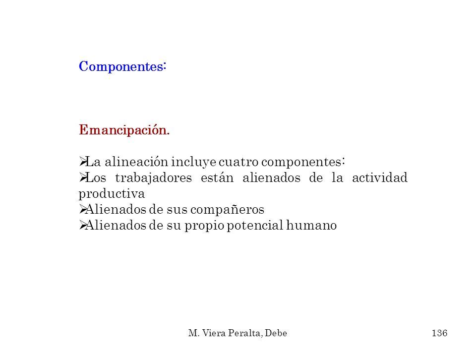 Componentes: Emancipación. La alineación incluye cuatro componentes: Los trabajadores están alienados de la actividad productiva Alienados de sus comp