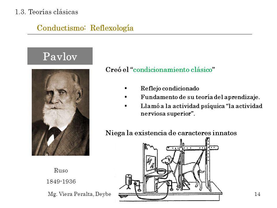 Conductismo: Reflexología Creó el condicionamiento clásico Reflejo condicionado Fundamento de su teoría del aprendizaje. Llamó a la actividad psíquica