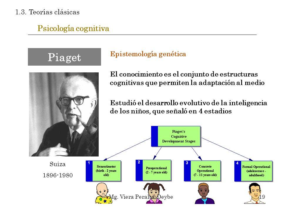 Psicología cognitiva Epistemología genética El conocimiento es el conjunto de estructuras cognitivas que permiten la adaptación al medio Estudió el de