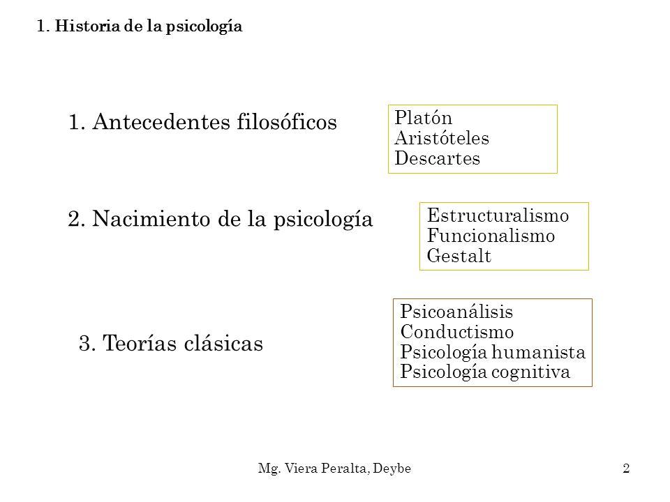 3.Ramas de la psicología 1.Psic. general 2.Psic. experimental 3.Psicobiología 4.Psic.